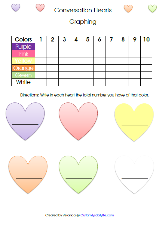 conversation-hearts-graph