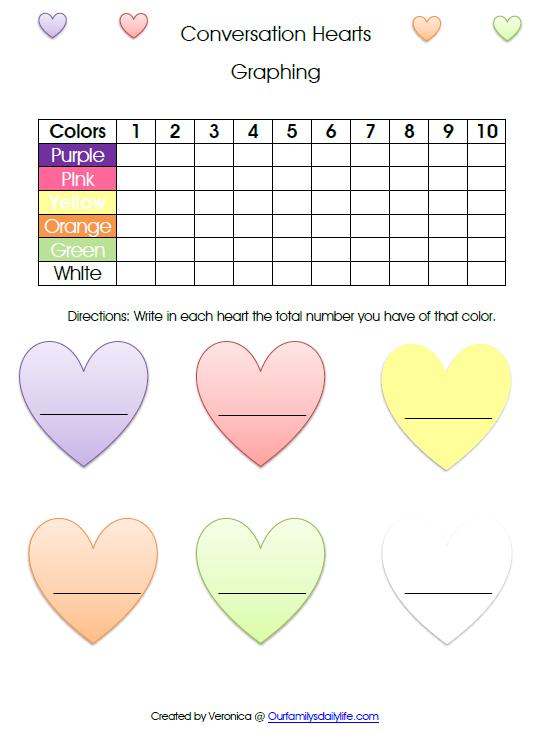 conversation-hearts-graph